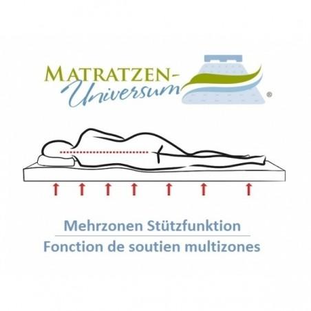 Matratze Matratzen-Universum®