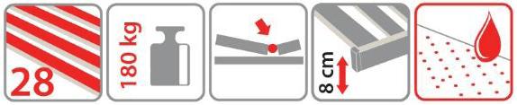 Uniflex Lattenrost